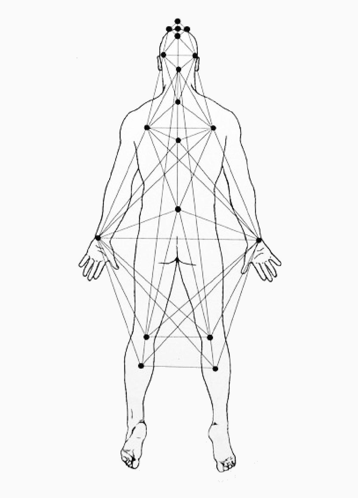 Esoterische acupunctuur afbeelding